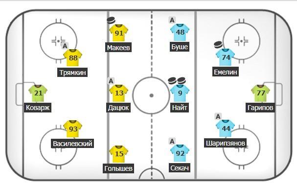 Схема хоккей