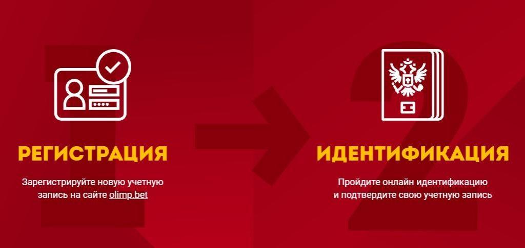 Welcome Bonus 500 рублей