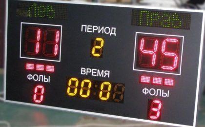 Баскетбол | Ставим на последних минутах
