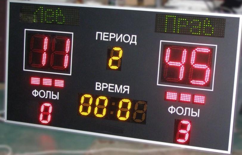Баскетбол   Ставим на последних минутах