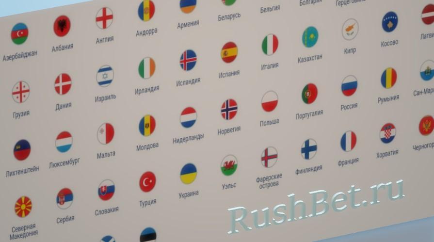 Отборочные матчи Евро 2021 по футболу