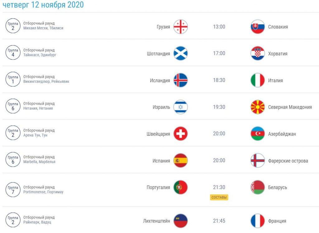 отборочные матчи на евро результаты