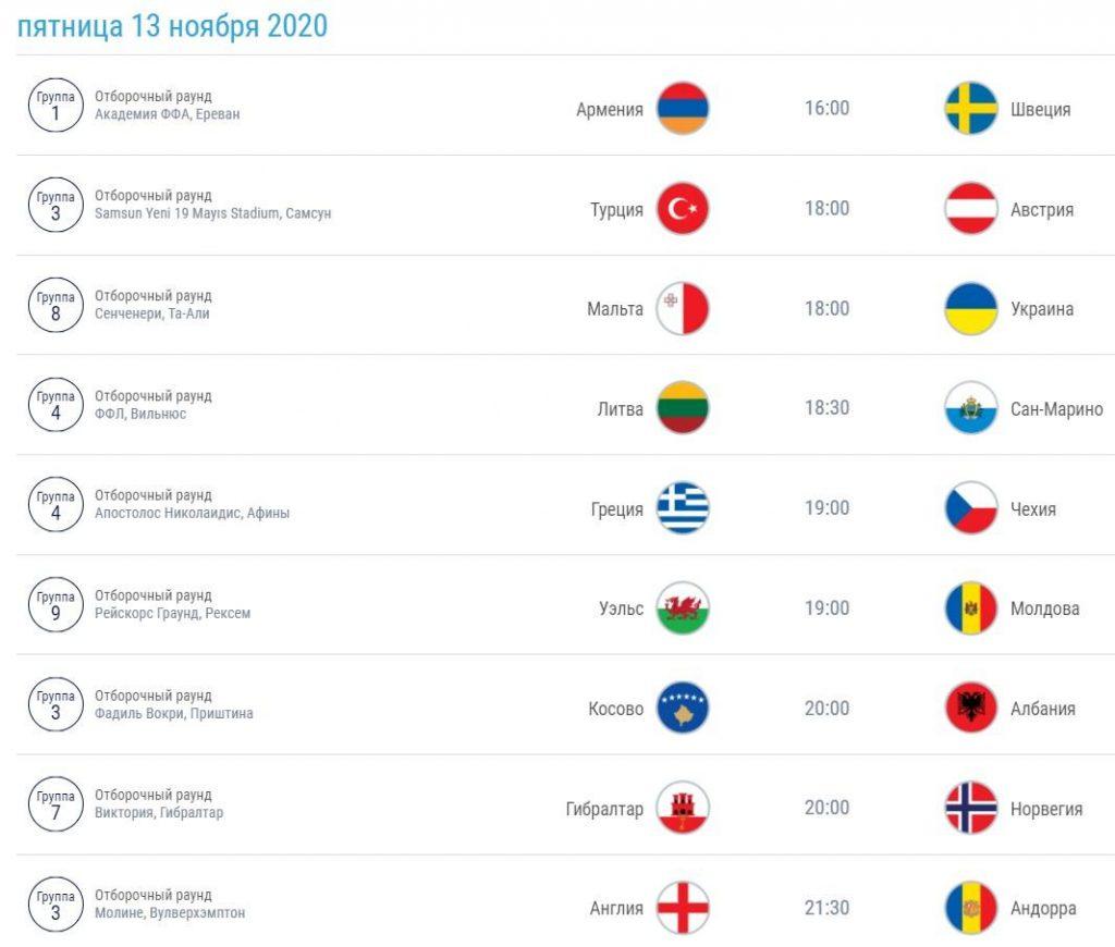 отборочные матчи на евро Россия