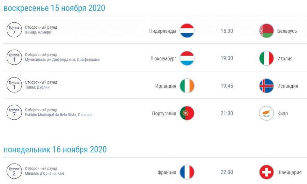 отборочные матчи на евро сборная России