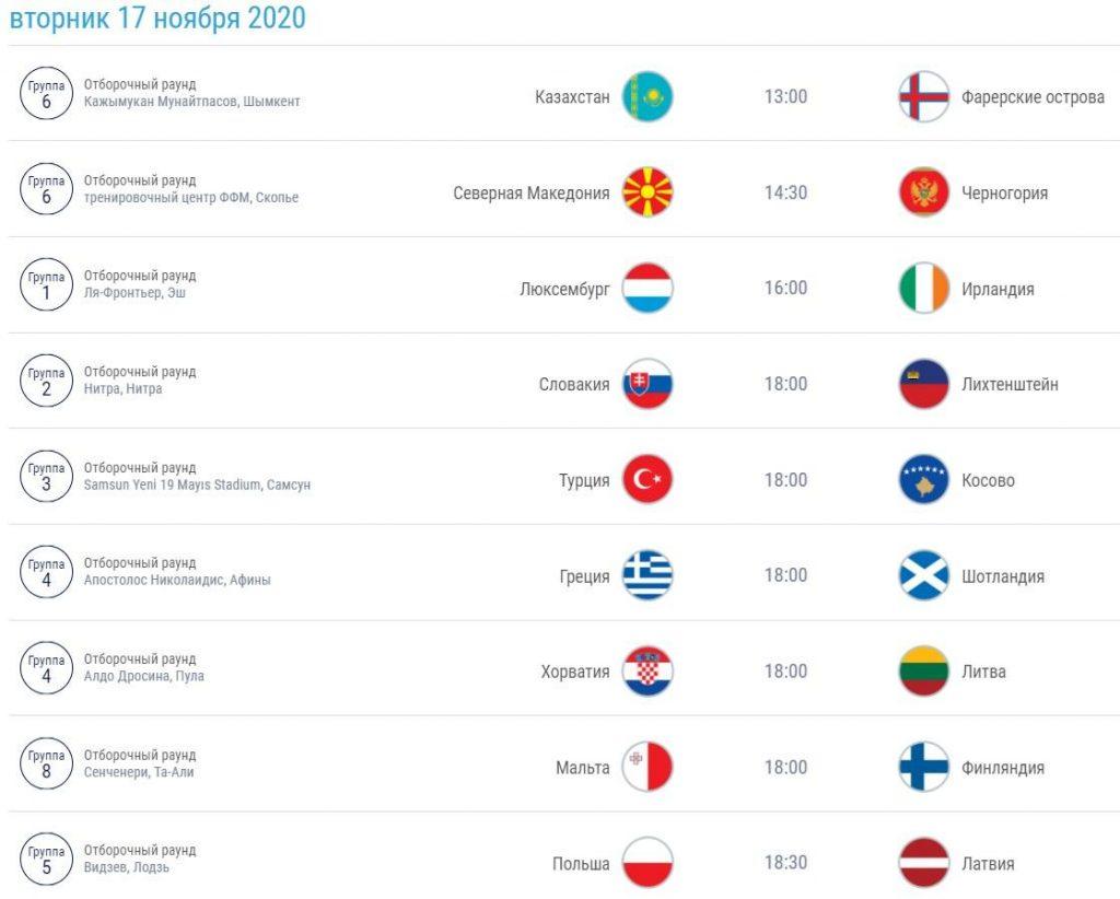 отборочные матчи на евро таблица