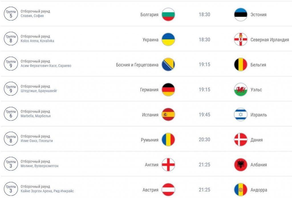 расписание отборочных матчей на евро