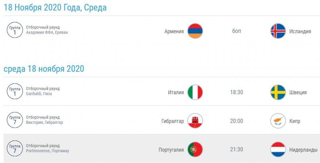 Россия футбол отборочные матчи на евро