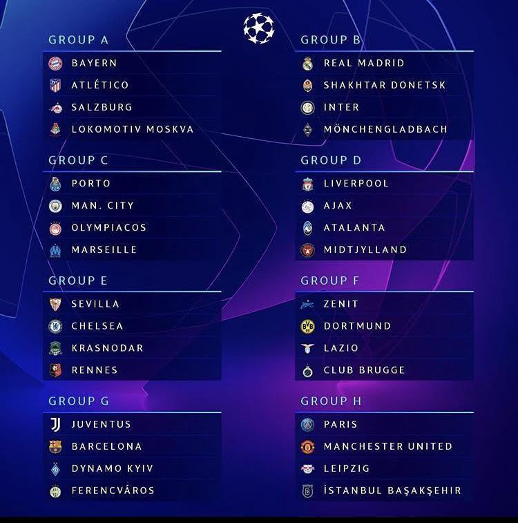 Жеребьевка Лиги Чемпионов 2020 2021