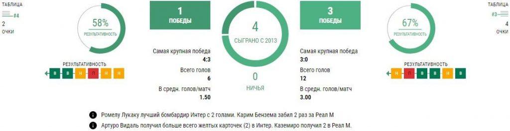 ЦСКА - Фейеноорд
