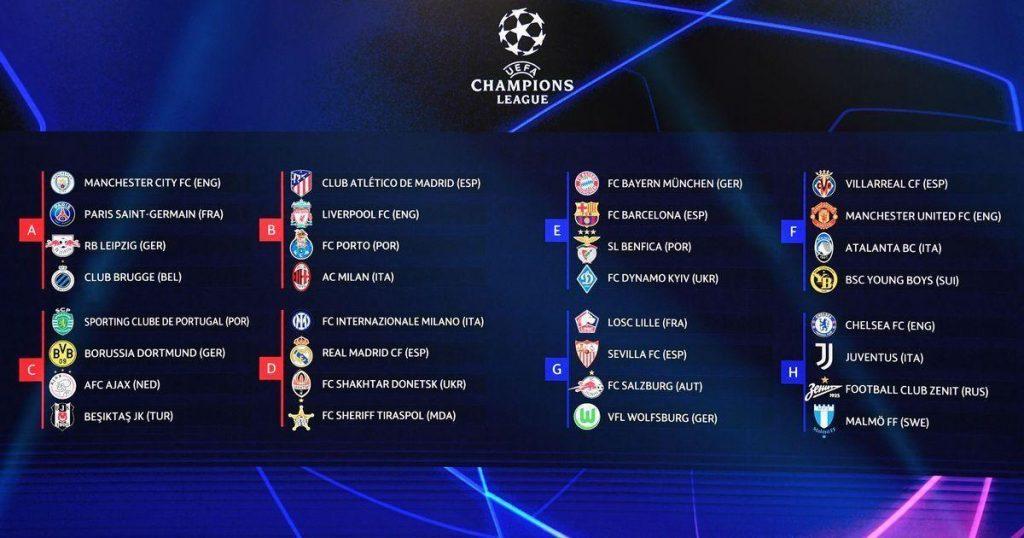 Результаты жеребьевки группового этапа ЛЧ 2021/22