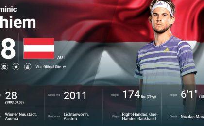ТОП 4 теннисиста: претенденты на Большой шлем